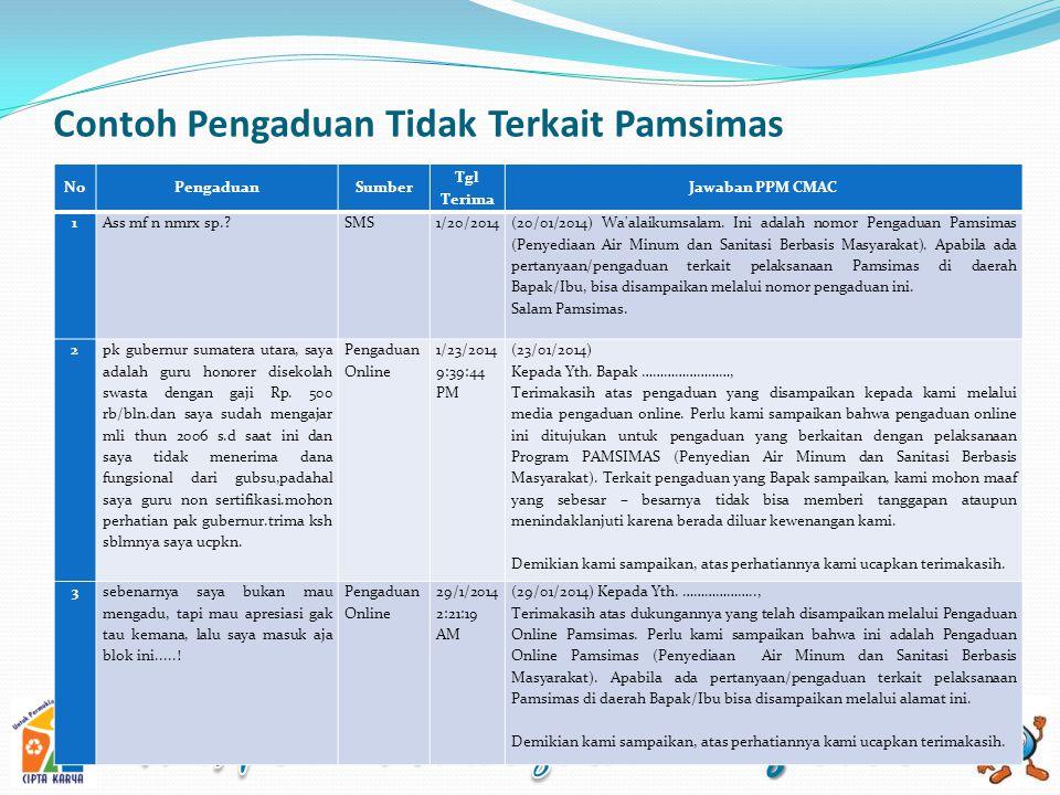 Contoh Pengaduan Tidak Terkait Pamsimas NoPengaduanSumber Tgl Terima Jawaban PPM CMAC 1Ass mf n nmrx sp.?SMS1/20/2014 (20/01/2014) Wa alaikumsalam.