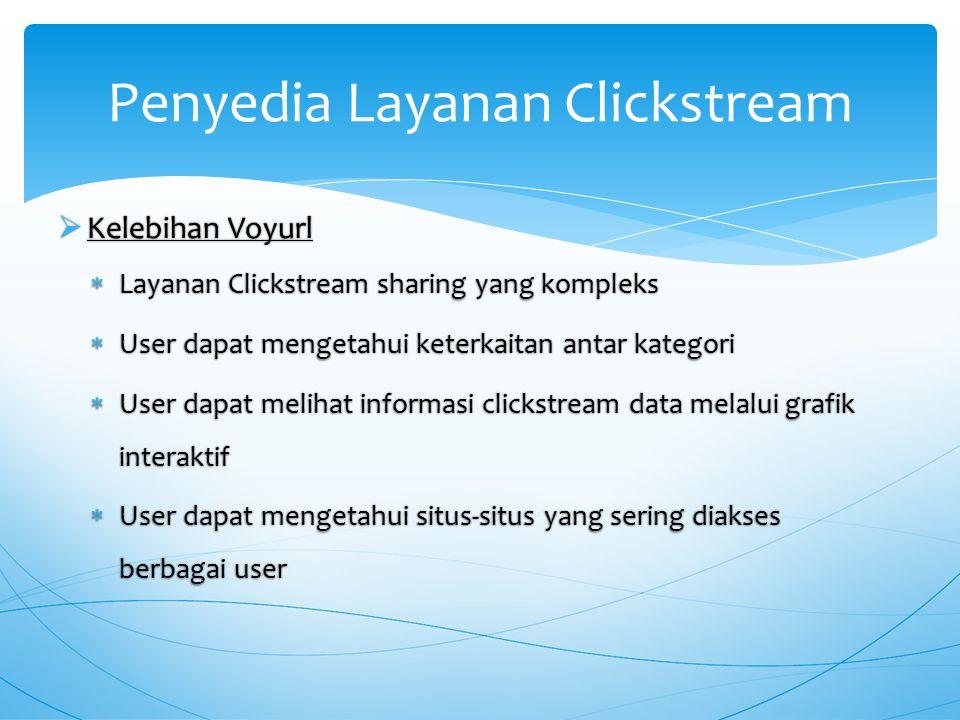 Kelebihan Voyurl  Layanan Clickstream sharing yang kompleks  User dapat mengetahui keterkaitan antar kategori  User dapat melihat informasi clickstream data melalui grafik interaktif  User dapat mengetahui situs-situs yang sering diakses berbagai user Penyedia Layanan Clickstream
