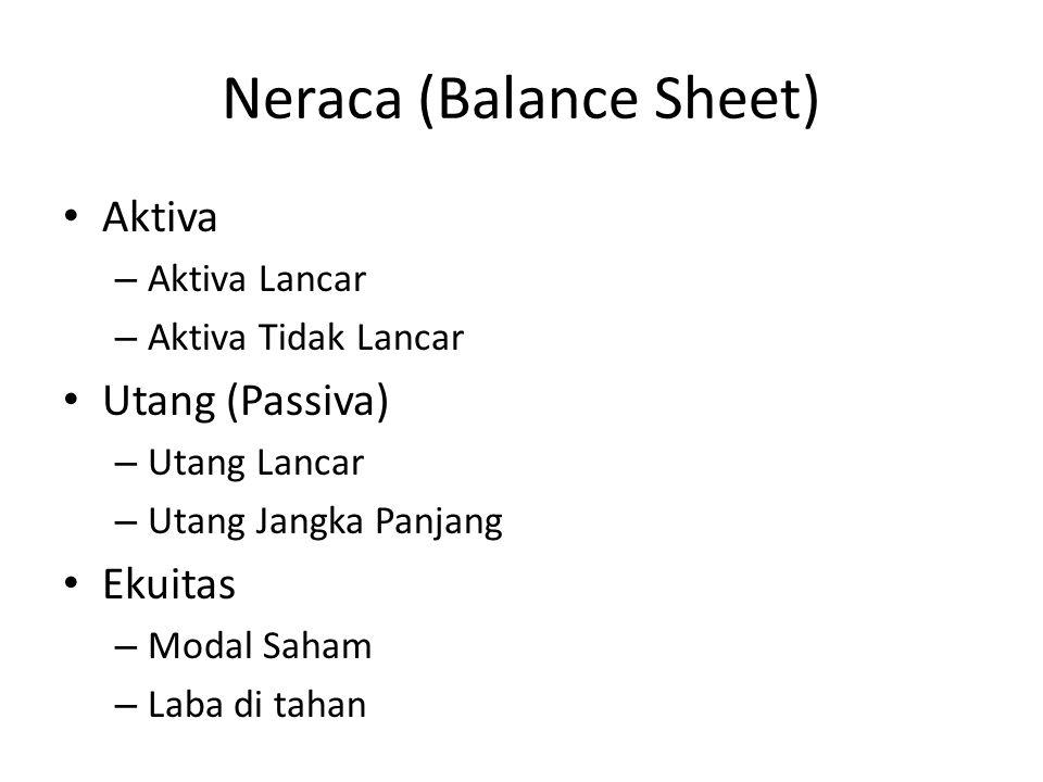 Neraca (Balance Sheet) Aktiva – Aktiva Lancar – Aktiva Tidak Lancar Utang (Passiva) – Utang Lancar – Utang Jangka Panjang Ekuitas – Modal Saham – Laba