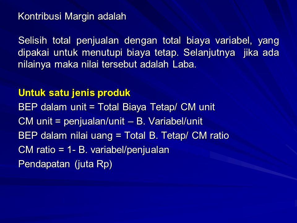 Kontribusi Margin adalah Selisih total penjualan dengan total biaya variabel, yang dipakai untuk menutupi biaya tetap. Selanjutnya jika ada nilainya m