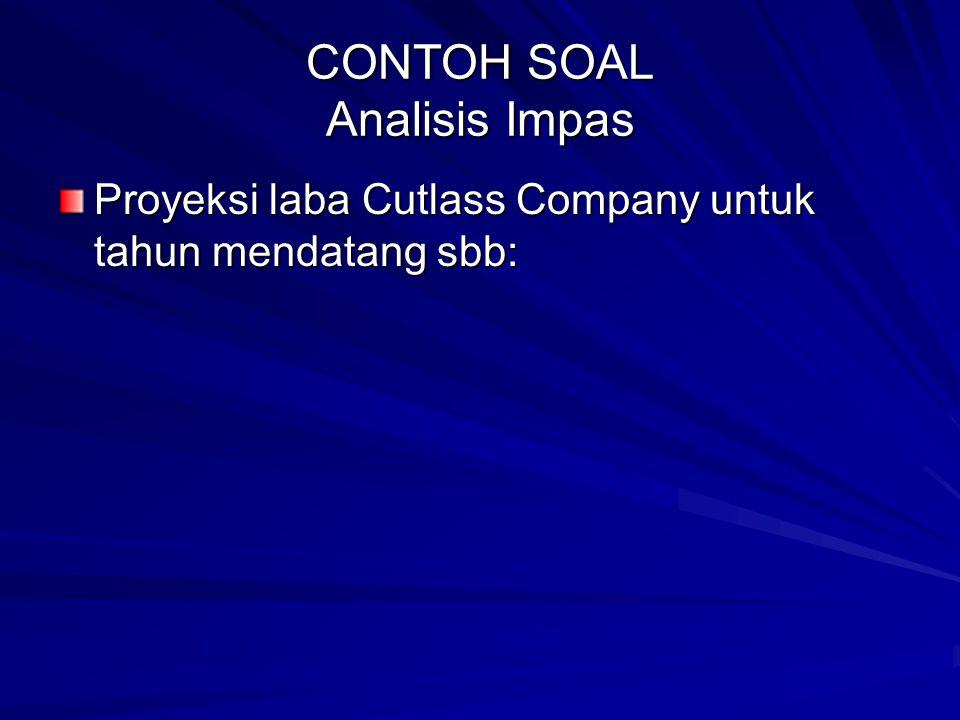 CONTOH SOAL Analisis Impas Proyeksi laba Cutlass Company untuk tahun mendatang sbb: