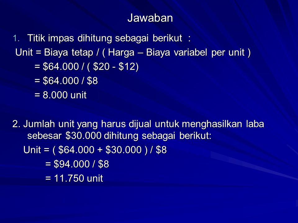 Jawaban 1. Titik impas dihitung sebagai berikut : Unit = Biaya tetap / ( Harga – Biaya variabel per unit ) Unit = Biaya tetap / ( Harga – Biaya variab