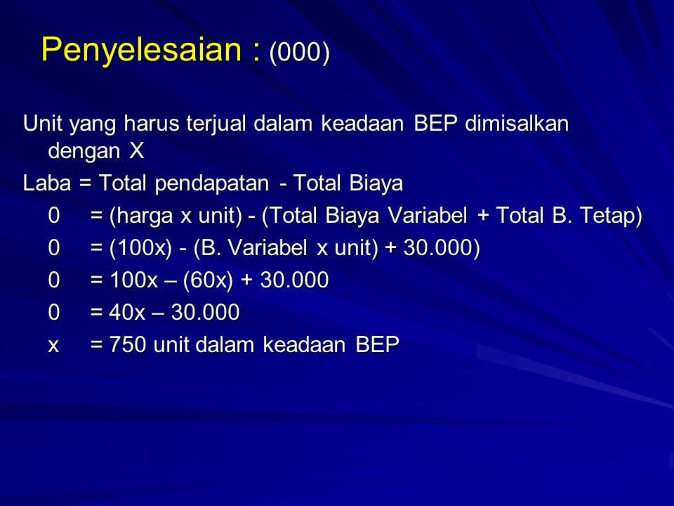 Penyelesaian : (000) Unit yang harus terjual dalam keadaan BEP dimisalkan dengan X Laba = Total pendapatan - Total Biaya 0= (harga x unit) - (Total Bi