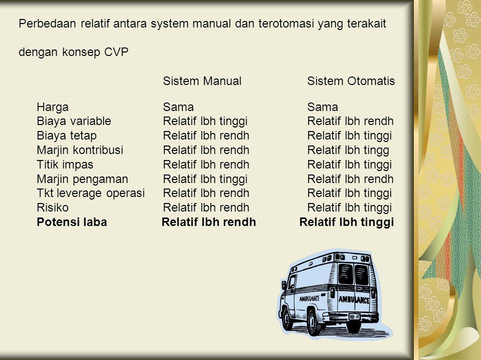 Perbedaan relatif antara system manual dan terotomasi yang terakait dengan konsep CVP Sistem ManualSistem Otomatis HargaSamaSama Biaya variableRelatif