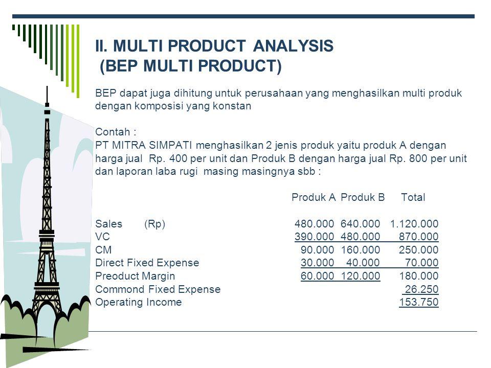 II. MULTI PRODUCT ANALYSIS (BEP MULTI PRODUCT) BEP dapat juga dihitung untuk perusahaan yang menghasilkan multi produk dengan komposisi yang konstan C