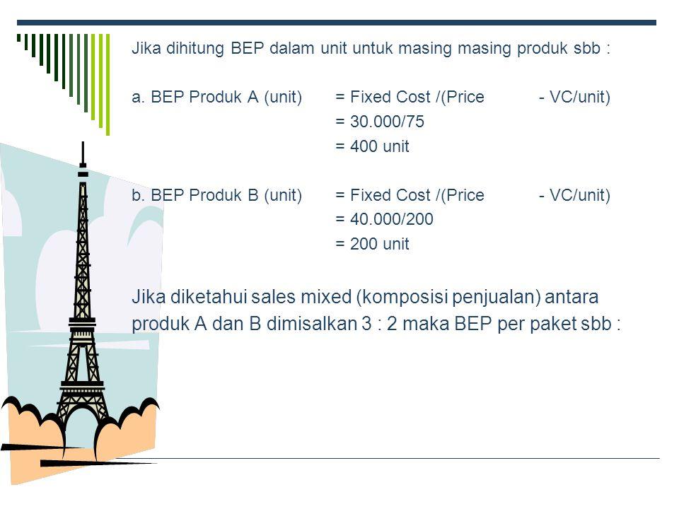 Jika dihitung BEP dalam unit untuk masing masing produk sbb : a. BEP Produk A (unit) = Fixed Cost /(Price- VC/unit) = 30.000/75 = 400 unit b. BEP Prod