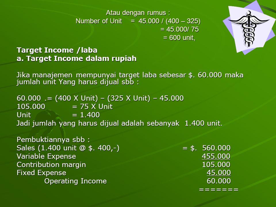 Atau dengan rumus : Number of Unit = 45.000 / (400 – 325) = 45.000/ 75 = 600 unit, Target Income /laba a. Target Income dalam rupiah Jika manajemen me