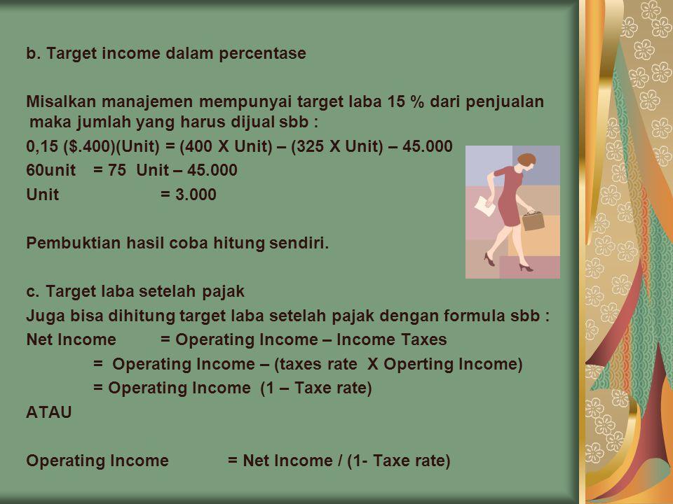 b. Target income dalam percentase Misalkan manajemen mempunyai target laba 15 % dari penjualan maka jumlah yang harus dijual sbb : 0,15 ($.400)(Unit)