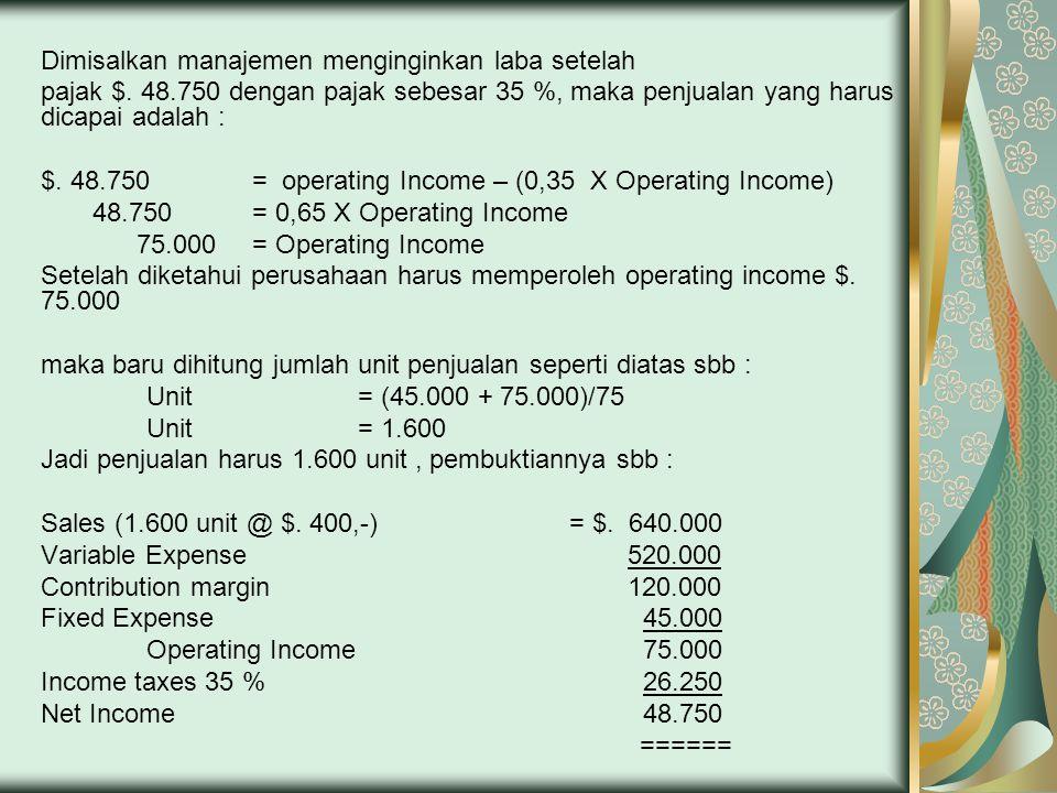 Dimisalkan manajemen menginginkan laba setelah pajak $. 48.750 dengan pajak sebesar 35 %, maka penjualan yang harus dicapai adalah : $. 48.750 = opera