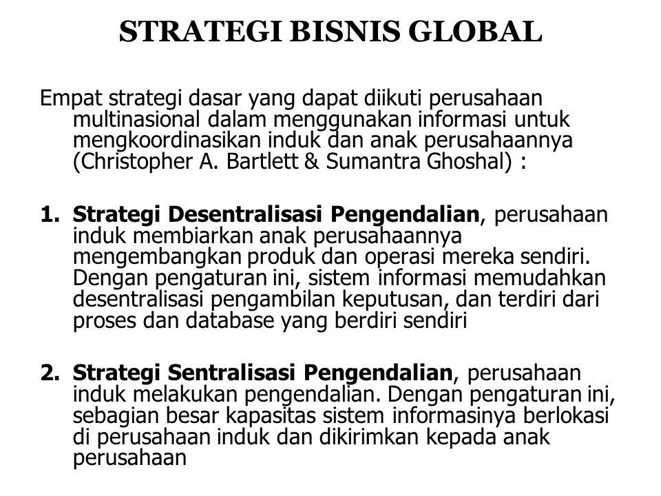 STRATEGI BISNIS GLOBAL Empat strategi dasar yang dapat diikuti perusahaan multinasional dalam menggunakan informasi untuk mengkoordinasikan induk dan anak perusahaannya (Christopher A.