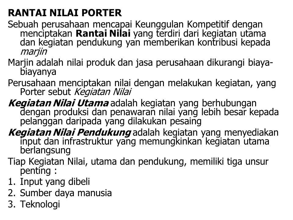 RANTAI NILAI PORTER Sebuah perusahaan mencapai Keunggulan Kompetitif dengan menciptakan Rantai Nilai yang terdiri dari kegiatan utama dan kegiatan pen