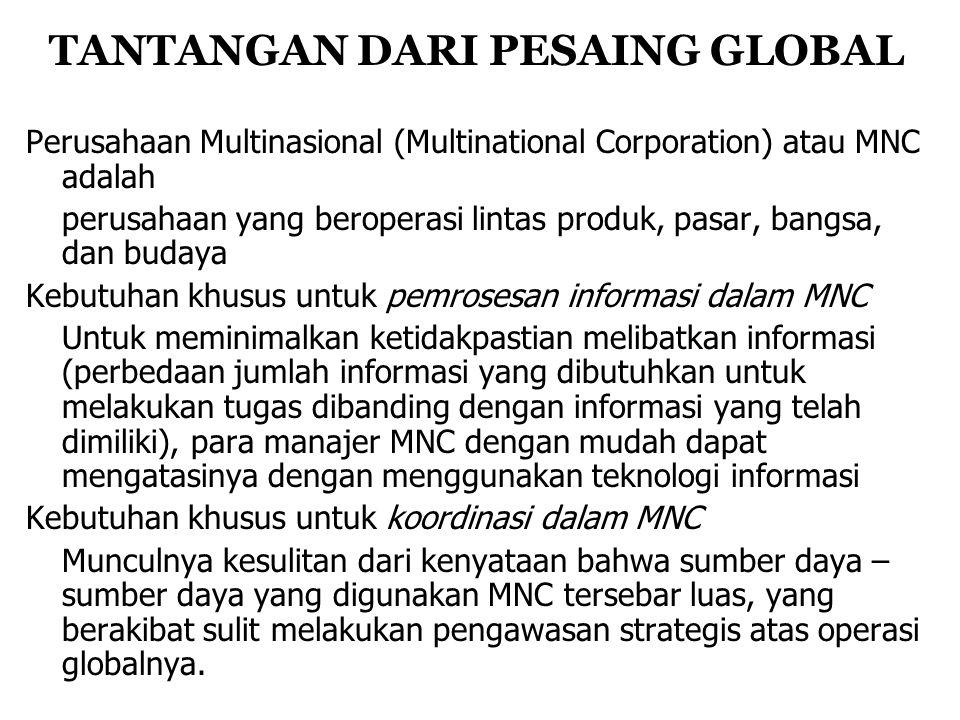 TANTANGAN DARI PESAING GLOBAL Perusahaan Multinasional (Multinational Corporation) atau MNC adalah perusahaan yang beroperasi lintas produk, pasar, ba