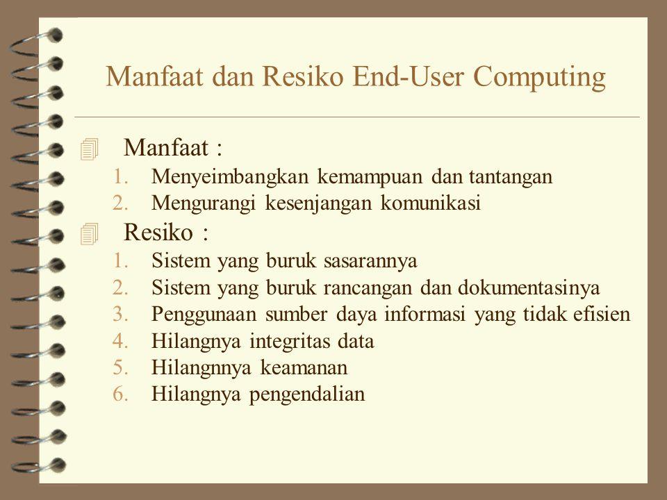 Manfaat dan Resiko End-User Computing 4 Manfaat : 1.Menyeimbangkan kemampuan dan tantangan 2.Mengurangi kesenjangan komunikasi 4 Resiko : 1.Sistem yan