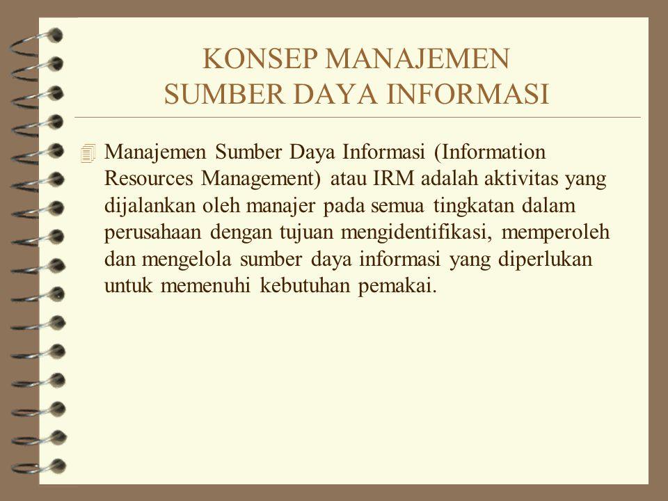 KONSEP MANAJEMEN SUMBER DAYA INFORMASI 4 Manajemen Sumber Daya Informasi (Information Resources Management) atau IRM adalah aktivitas yang dijalankan