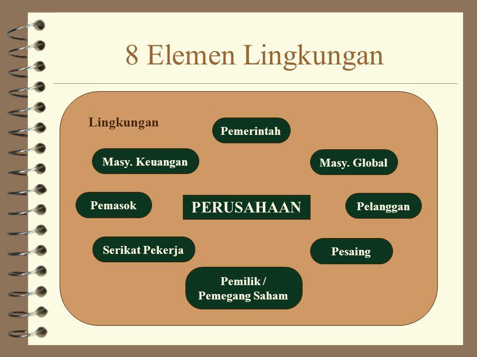 8 Elemen Lingkungan Lingkungan PERUSAHAAN Pemerintah Masy. Keuangan Pemasok Serikat Pekerja Pemilik / Pemegang Saham Pesaing Pelanggan Masy. Global