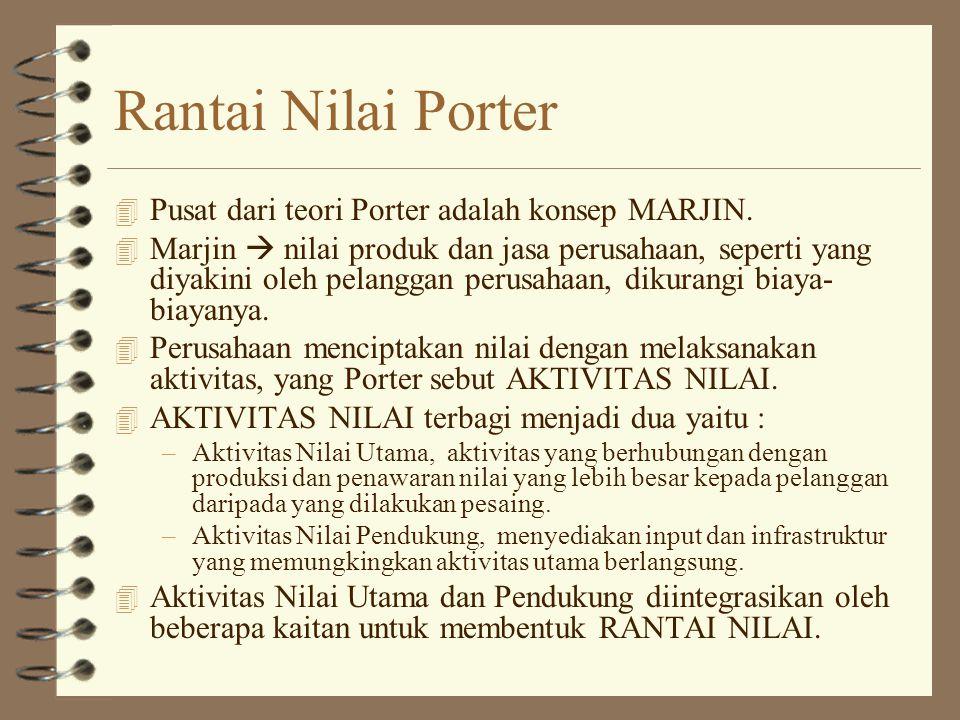 Rantai Nilai Porter 4 Pusat dari teori Porter adalah konsep MARJIN. 4 Marjin  nilai produk dan jasa perusahaan, seperti yang diyakini oleh pelanggan