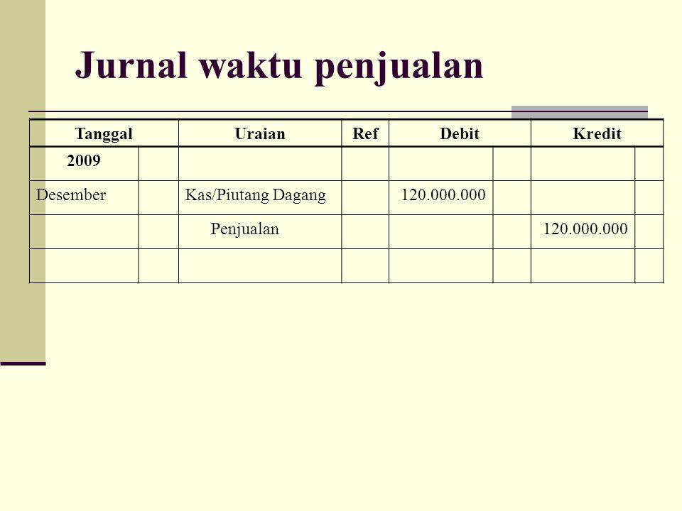 Jurnal waktu penjualan TanggalUraianRefDebitKredit 2009 DesemberKas/Piutang Dagang120.000.000 Penjualan120.000.000