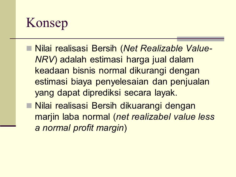 Nilai realisasi Bersih (Net Realizable Value- NRV) adalah estimasi harga jual dalam keadaan bisnis normal dikurangi dengan estimasi biaya penyelesaian