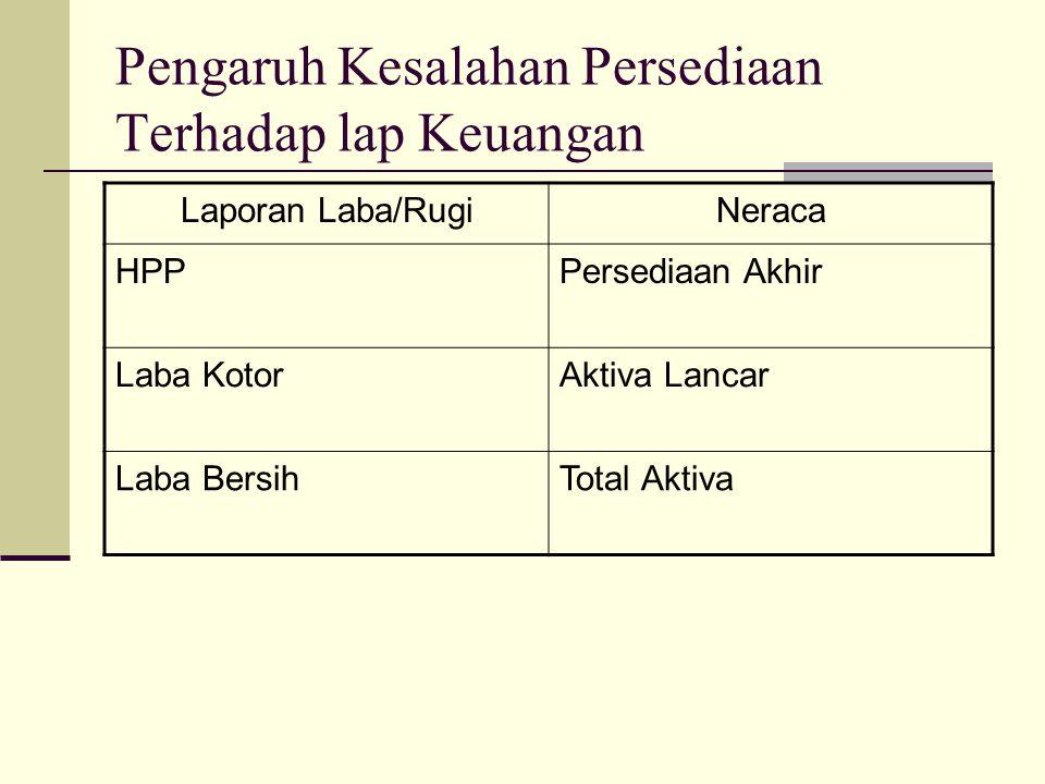 Nilai realisasi Bersih (Net Realizable Value- NRV) adalah estimasi harga jual dalam keadaan bisnis normal dikurangi dengan estimasi biaya penyelesaian dan penjualan yang dapat diprediksi secara layak.