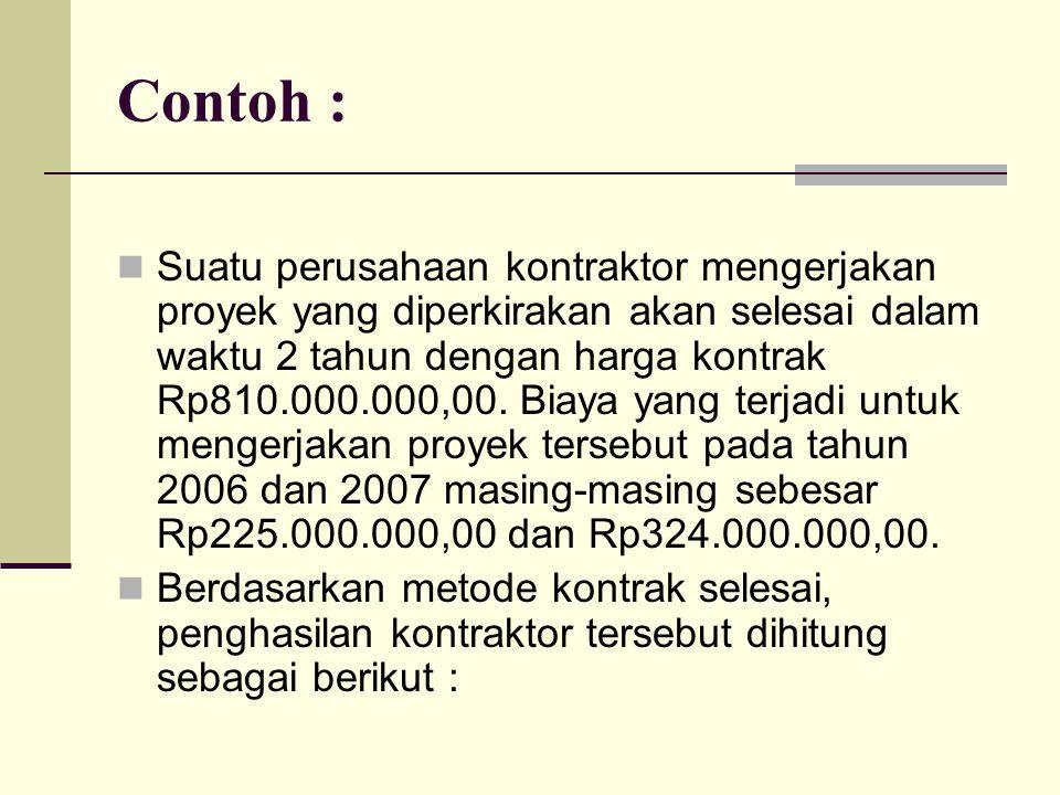 Contoh : Suatu perusahaan kontraktor mengerjakan proyek yang diperkirakan akan selesai dalam waktu 2 tahun dengan harga kontrak Rp810.000.000,00. Biay