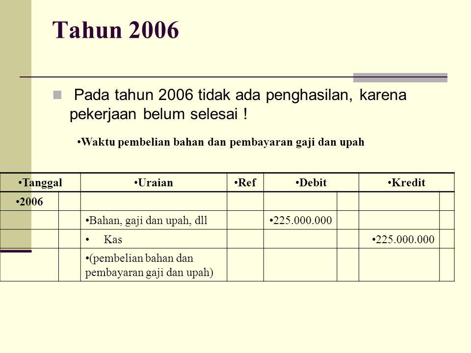 Tahun 2006 Pada tahun 2006 tidak ada penghasilan, karena pekerjaan belum selesai ! Waktu pembelian bahan dan pembayaran gaji dan upah TanggalUraianRef