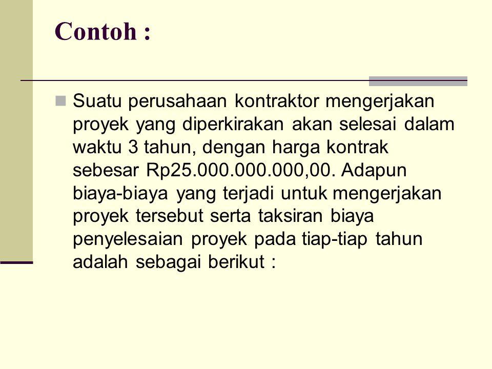 Contoh : Suatu perusahaan kontraktor mengerjakan proyek yang diperkirakan akan selesai dalam waktu 3 tahun, dengan harga kontrak sebesar Rp25.000.000.