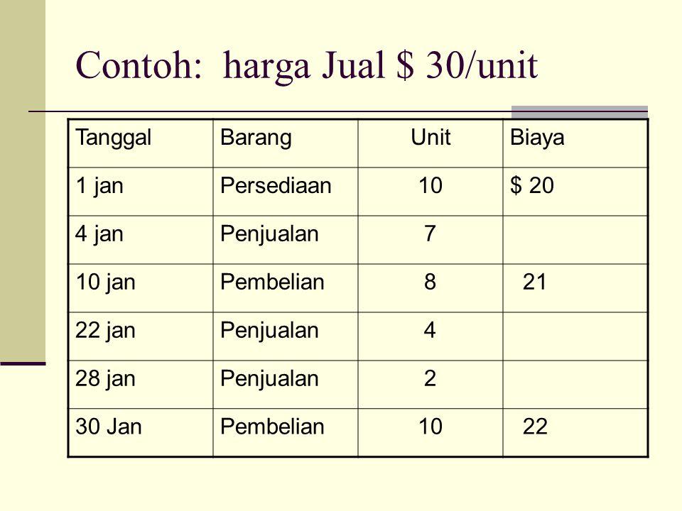 Contoh : Suatu perusahaan kontraktor mengerjakan proyek yang diperkirakan akan selesai dalam waktu 3 tahun, dengan harga kontrak sebesar Rp25.000.000.000,00.