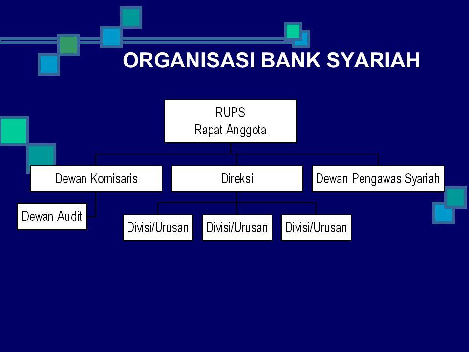 ORGANISASI BANK SYARIAH