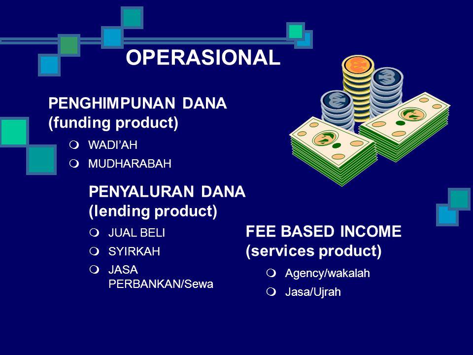 OPERASIONAL  WADI'AH  MUDHARABAH  JUAL BELI  SYIRKAH  JASA PERBANKAN/Sewa PENGHIMPUNAN DANA (funding product) PENYALURAN DANA (lending product)  Agency/wakalah  Jasa/Ujrah FEE BASED INCOME (services product)