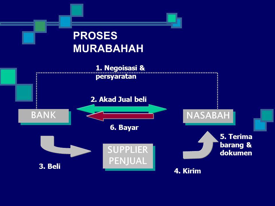 PROSES MURABAHAH NASABAH BANK SUPPLIER PENJUAL SUPPLIER PENJUAL 1.