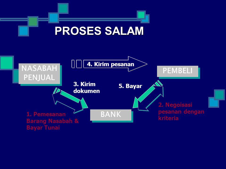 PROSES SALAM PEMBELI NASABAH PENJUAL NASABAH PENJUAL BANK 3.