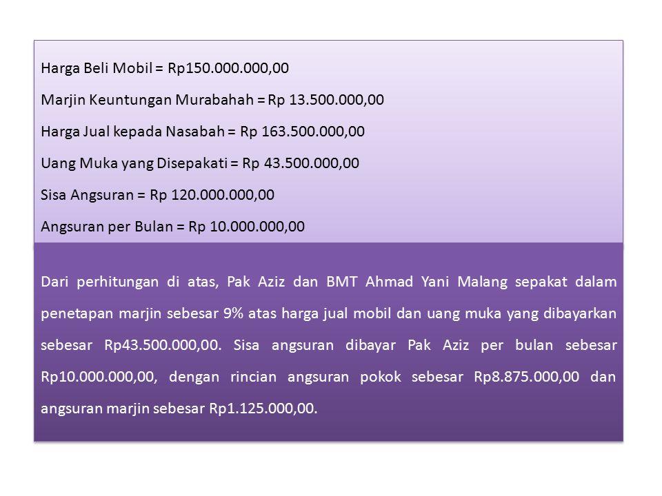Harga Beli Mobil = Rp150.000.000,00 Marjin Keuntungan Murabahah = Rp 13.500.000,00 Harga Jual kepada Nasabah = Rp 163.500.000,00 Uang Muka yang Disepa