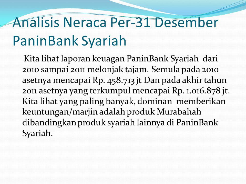 Analisis Neraca Per-31 Desember PaninBank Syariah Kita lihat laporan keuagan PaninBank Syariah dari 2010 sampai 2011 melonjak tajam. Semula pada 2010