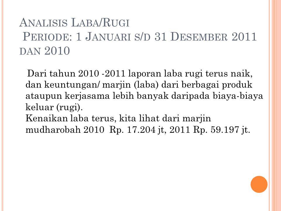 A NALISIS L ABA /R UGI P ERIODE : 1 J ANUARI S / D 31 D ESEMBER 2011 DAN 2010 Dari tahun 2010 -2011 laporan laba rugi terus naik, dan keuntungan/ marj