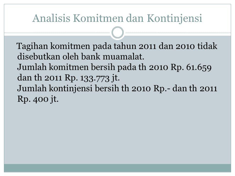 Analisis Komitmen dan Kontinjensi Tagihan komitmen pada tahun 2011 dan 2010 tidak disebutkan oleh bank muamalat. Jumlah komitmen bersih pada th 2010 R