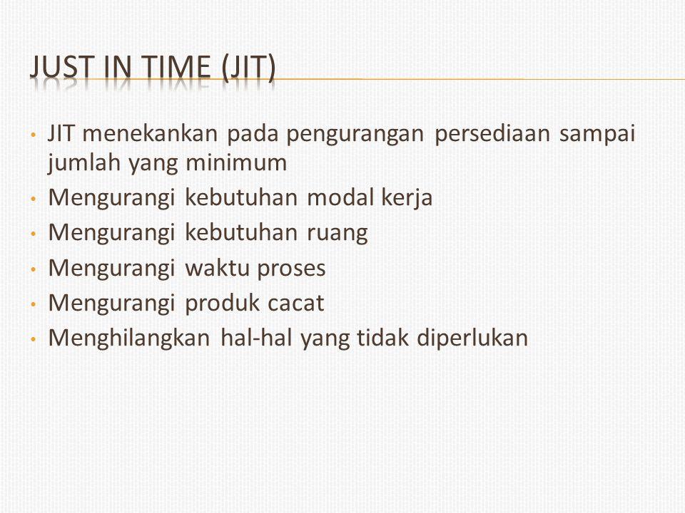 JIT menekankan pada pengurangan persediaan sampai jumlah yang minimum Mengurangi kebutuhan modal kerja Mengurangi kebutuhan ruang Mengurangi waktu pro