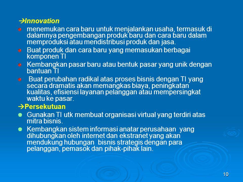 10  Innovation menemukan cara baru untuk menjalankan usaha, termasuk di dalamnya pengembangan produk baru dan cara baru dalam memproduksi atau mendis