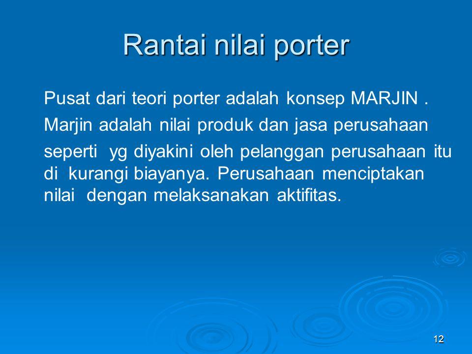 12 Rantai nilai porter Pusat dari teori porter adalah konsep MARJIN. Marjin adalah nilai produk dan jasa perusahaan seperti yg diyakini oleh pelanggan