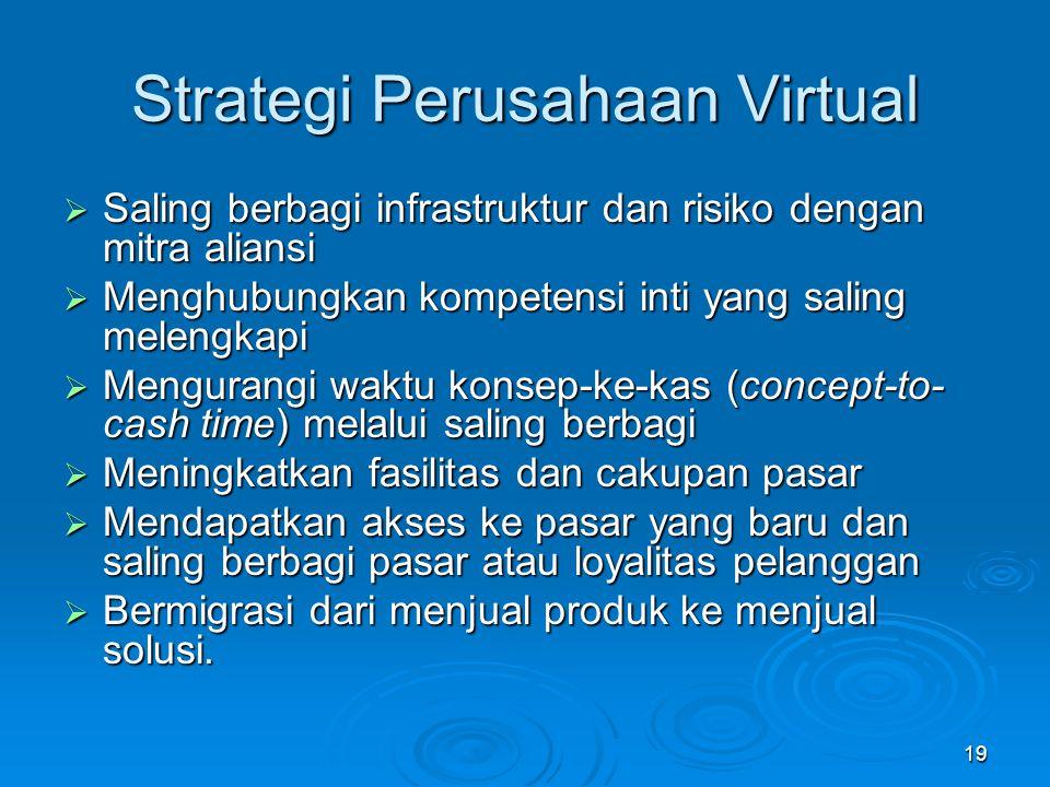 19 Strategi Perusahaan Virtual  Saling berbagi infrastruktur dan risiko dengan mitra aliansi  Menghubungkan kompetensi inti yang saling melengkapi 