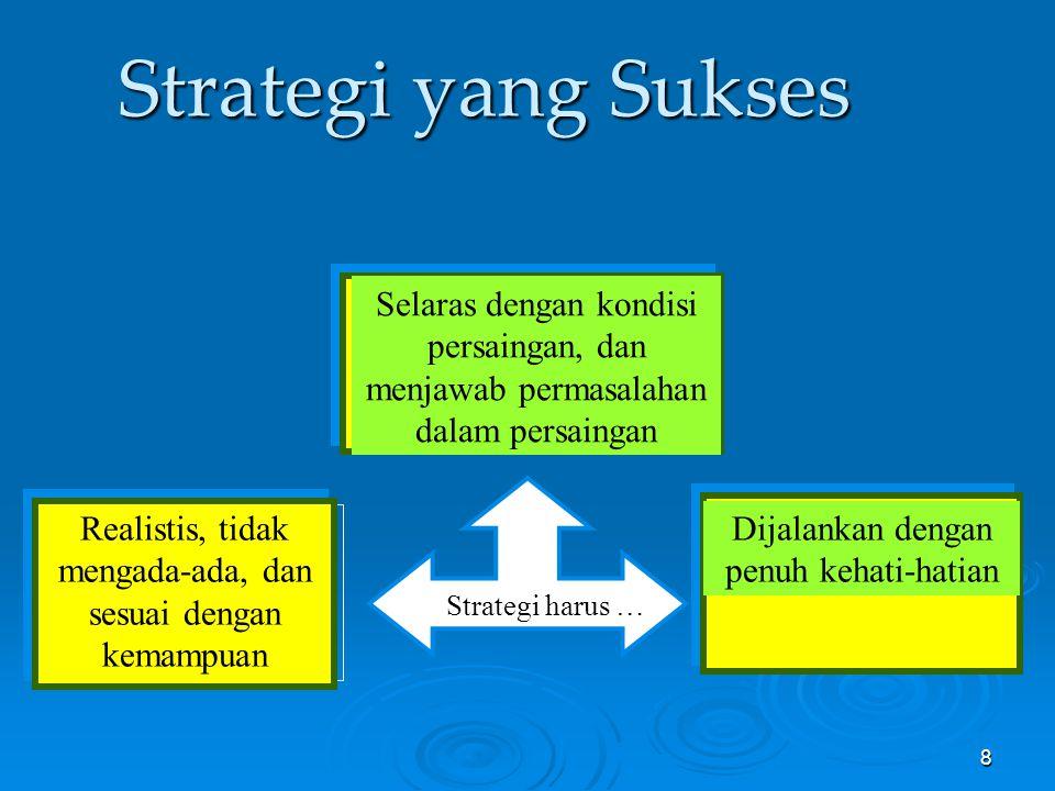 8 Strategi yang Sukses Strategi harus … Selaras dengan kondisi persaingan, dan menjawab permasalahan dalam persaingan Realistis, tidak mengada-ada, da