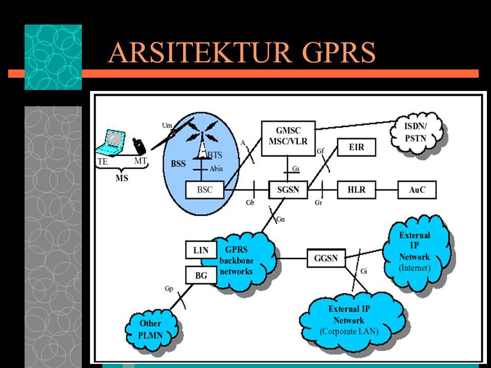 Keterangan gambar  SGSN (Serving GPRS Suport Node) adalah komponen utama dari jaringan GPRS yang bertanggung jawab dalam pengiriman data paket dari dan ke MS.