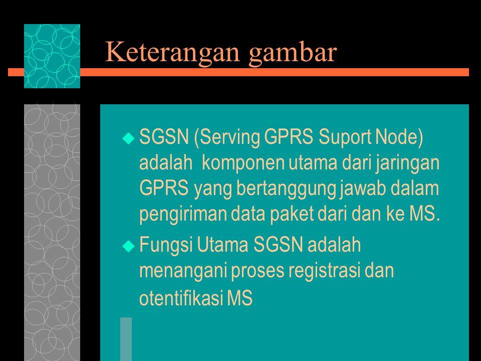 Keterangan gambar  SGSN (Serving GPRS Suport Node) adalah komponen utama dari jaringan GPRS yang bertanggung jawab dalam pengiriman data paket dari d