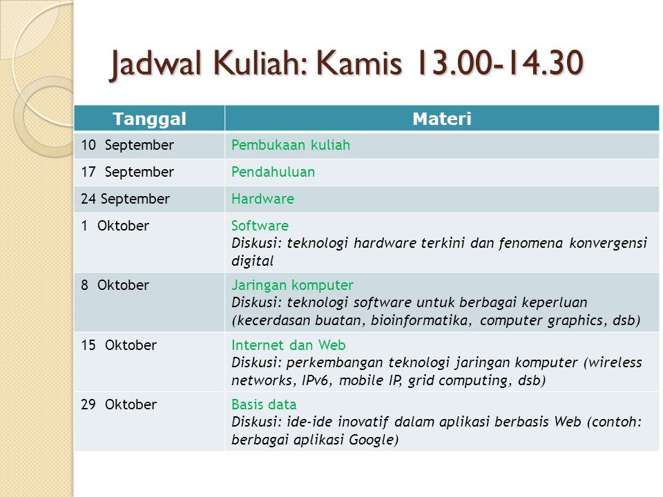 Jadwal Kuliah: Kamis 13.00-14.30 TanggalMateri 10 SeptemberPembukaan kuliah 17 SeptemberPendahuluan 24 SeptemberHardware 1 OktoberSoftware Diskusi: te