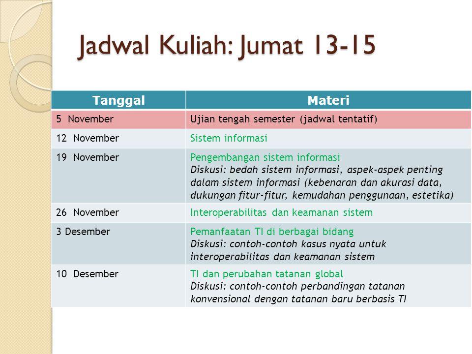Jadwal Kuliah: Jumat 13-15 TanggalMateri 5 NovemberUjian tengah semester (jadwal tentatif) 12 NovemberSistem informasi 19 NovemberPengembangan sistem
