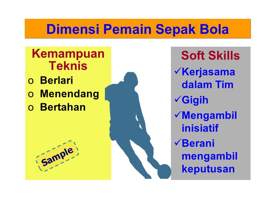 Dimensi Pemain Sepak Bola Kemampuan Teknis o Berlari o Menendang o Bertahan Sample Soft Skills Kerjasama dalam Tim Gigih Mengambil inisiatif Berani mengambil keputusan