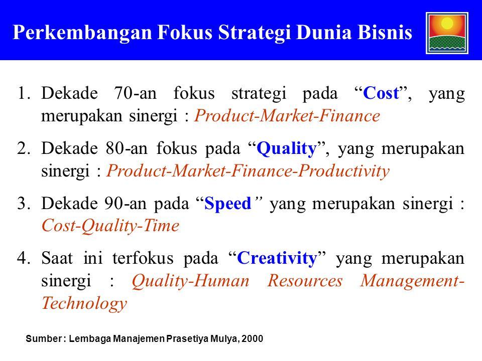1.Dekade 70-an fokus strategi pada Cost , yang merupakan sinergi : Product-Market-Finance 2.Dekade 80-an fokus pada Quality , yang merupakan sinergi : Product-Market-Finance-Productivity 3.Dekade 90-an pada Speed yang merupakan sinergi : Cost-Quality-Time 4.Saat ini terfokus pada Creativity yang merupakan sinergi : Quality-Human Resources Management- Technology Perkembangan Fokus Strategi Dunia Bisnis Sumber : Lembaga Manajemen Prasetiya Mulya, 2000