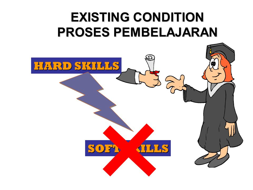 EXISTING CONDITION PROSES PEMBELAJARAN HARD SKILLS SOFT SKILLS