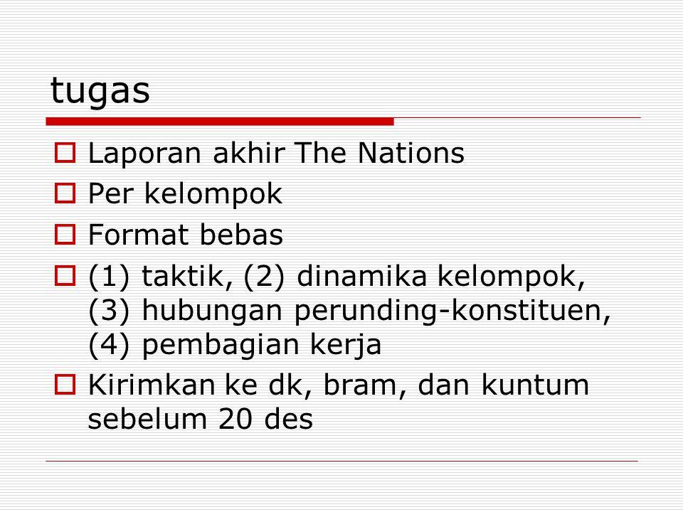 tugas  Laporan akhir The Nations  Per kelompok  Format bebas  (1) taktik, (2) dinamika kelompok, (3) hubungan perunding-konstituen, (4) pembagian kerja  Kirimkan ke dk, bram, dan kuntum sebelum 20 des