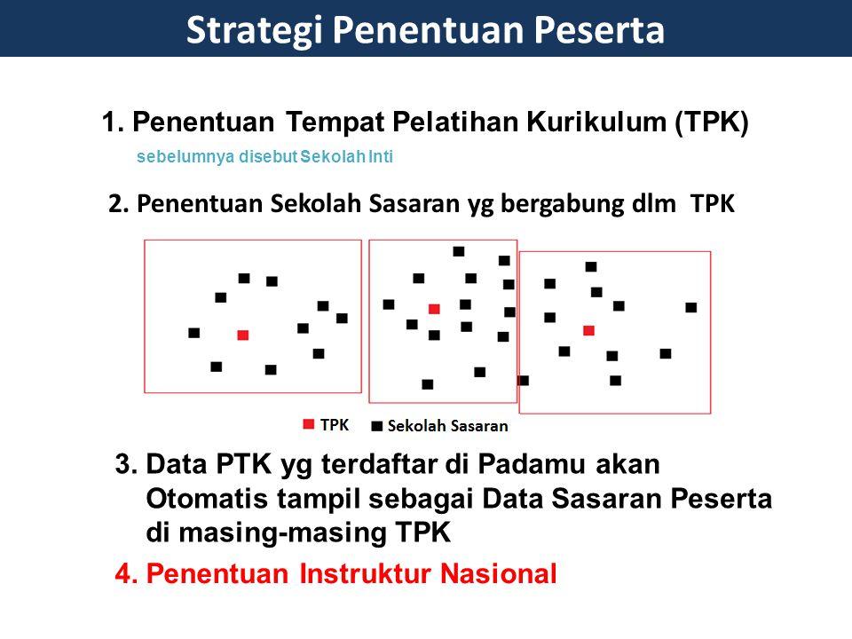 Strategi Penentuan Peserta 2. Penentuan Sekolah Sasaran yg bergabung dlm TPK 4.