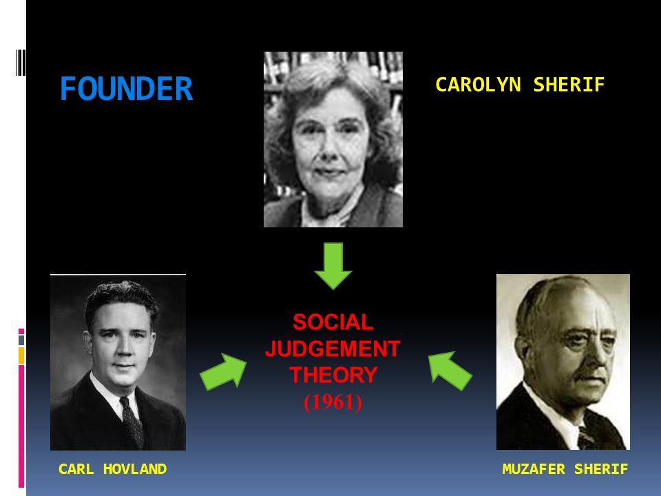 FOUNDER SOCIAL JUDGEMENT THEORY (1961) CAROLYN SHERIF CARL HOVLANDMUZAFER SHERIF
